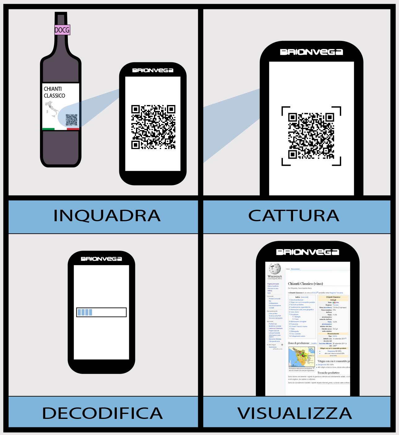 Come scansionare i codici QR con Android - Crea il tuo ...